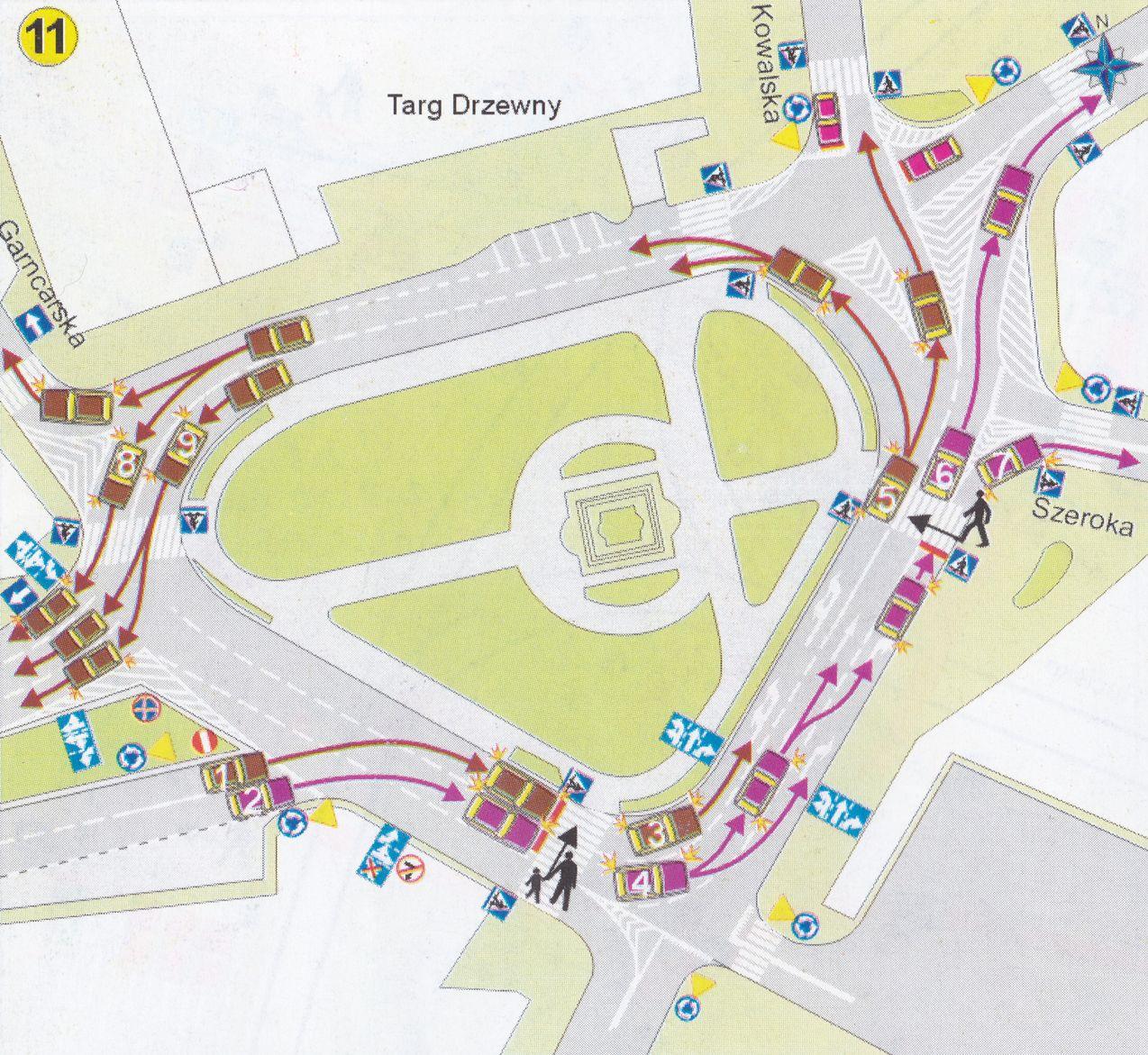 trasa-egzamin-prawo-jazdy-gdansk11