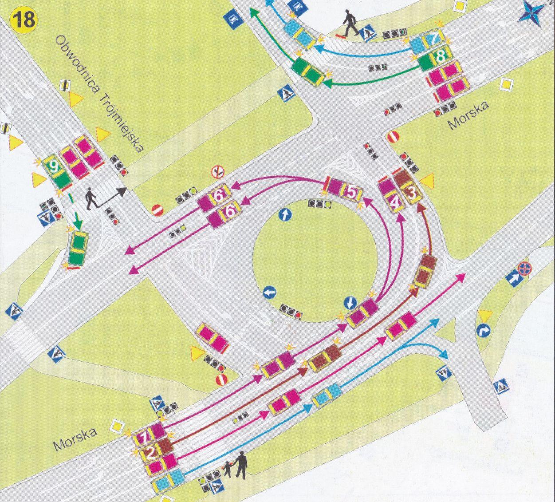 trasa-egzamin-prawo-jazdy-gdansk18