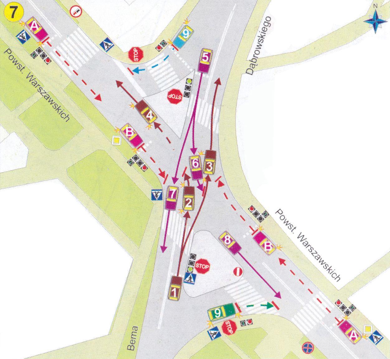 trasa-egzamin-prawo-jazdy-gdansk7